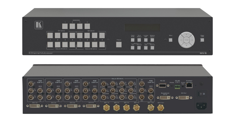 Видеопроцессоры - MultiRu